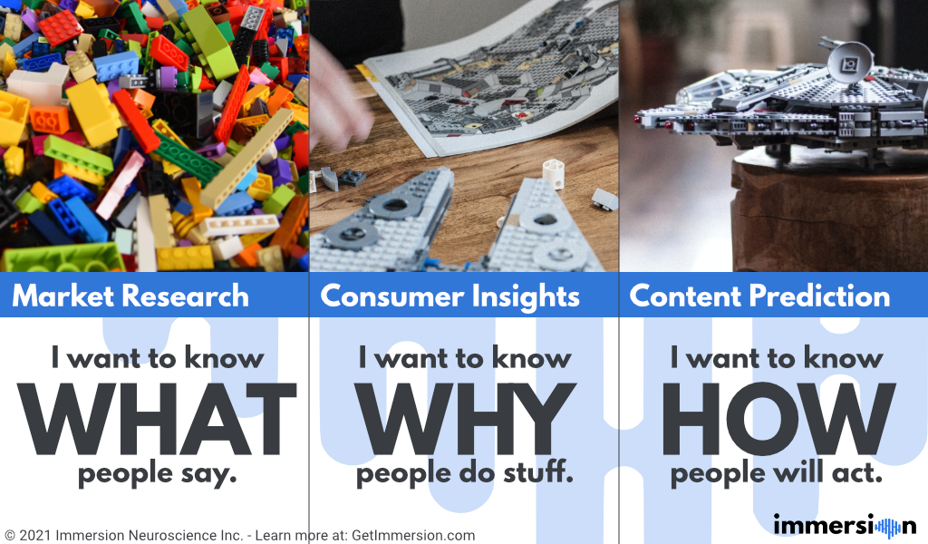 blog-consumer-insights-shareable